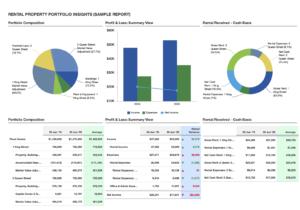 Rental Property Portfolio Insights One Page